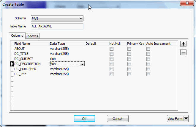 Extract RDF file to DB2 - create DB2 table
